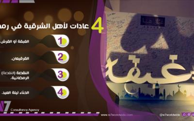 4 عادات لأهل الشرقية في رمضان