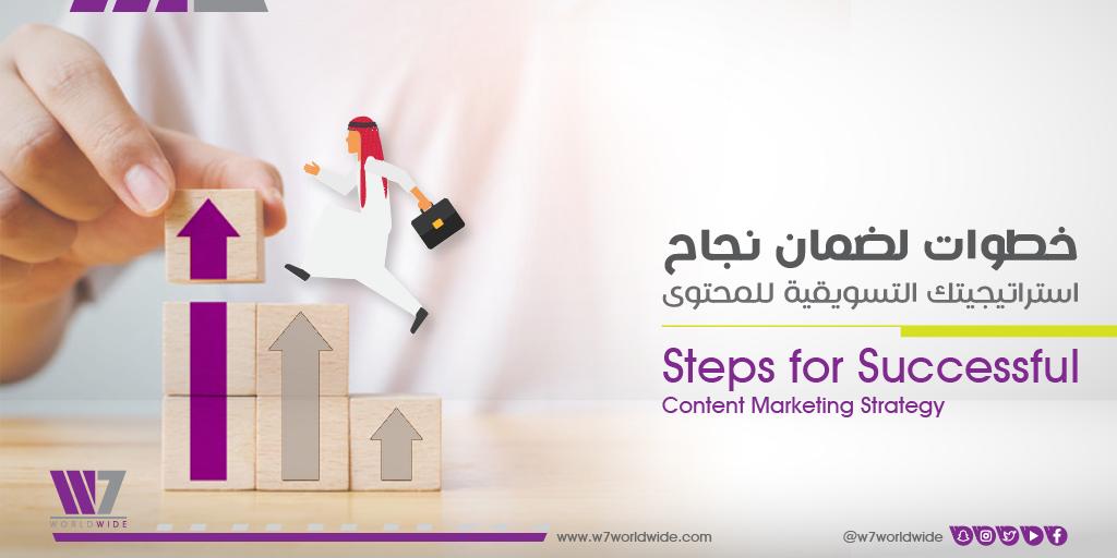 خطة لضمان نجاح استراتيجيتك التسويقية للمحتوى