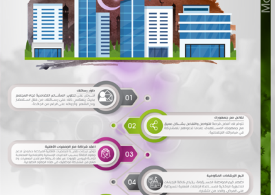 Guide to Corporate Social Responsibility During Ramadan in the Covid-19 Crisis AR