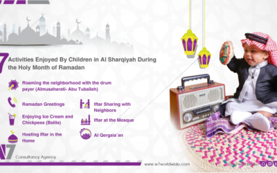 Seven Activities Enjoyed by Children in Al Sharqiyah During the Holy Month of Ramadan
