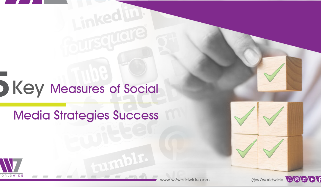 Five Key Measures of Social Media Success