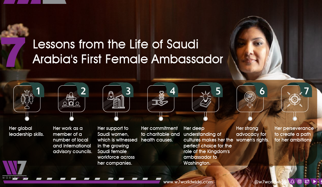 Princess Reema bint Bandar: 7 Lessons from the Life of Saudi Arabia's First Female Ambassador