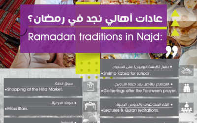 7 عادات لأهل المنطقة الوسطى في رمضان