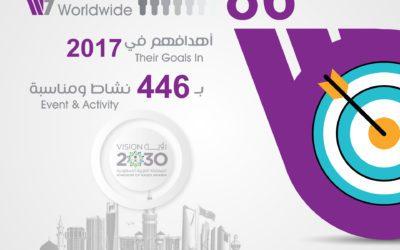 86 Brands Accomplished Their Goals in 2017 Through W7Worldwide