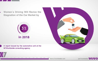 Women's Driving Will Revive the Stagnation of the Car Market by 3% in 2018