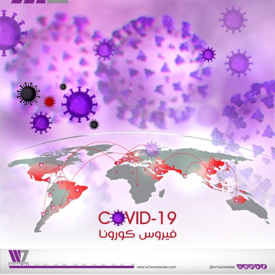 W7Worldwide Guide to Effective Employee Engagement in the Covid-19 Crisis