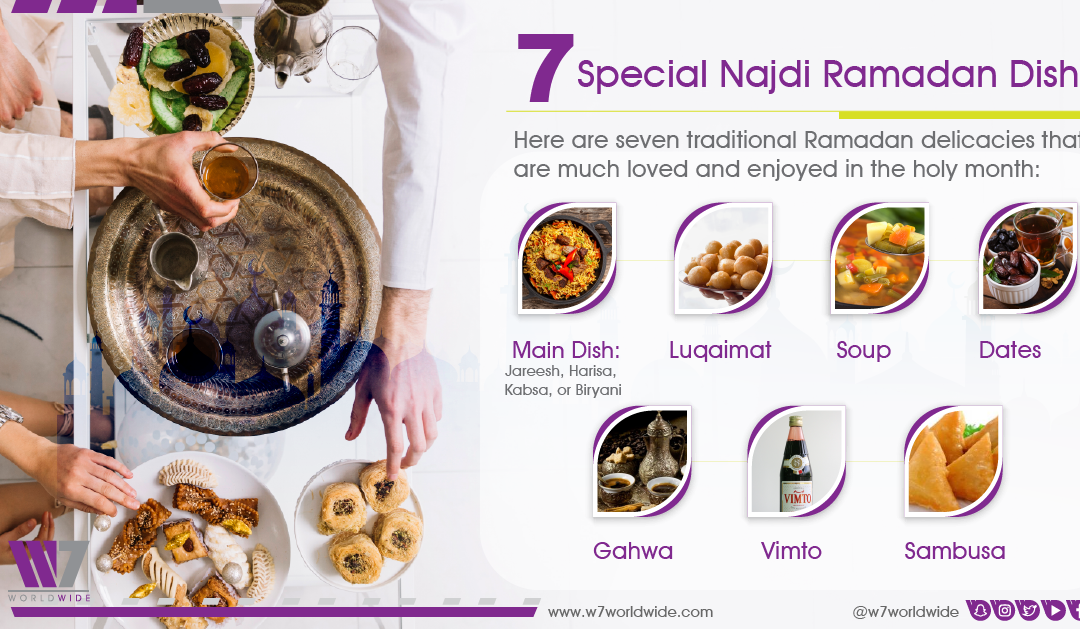 7 Special Riyadh Ramadan Dishes