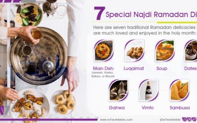 7 Special Riyadh Ramadan Dishes