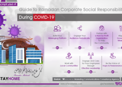 W7Worldwide Releases Guide to Corporate Social Responsibility During Ramadan in the Covid-19 Crisis