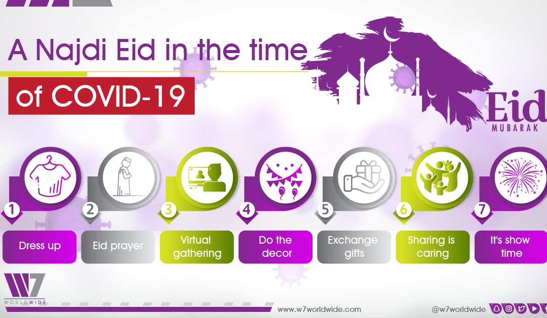 A Najdi Eid in the time of COVID-19