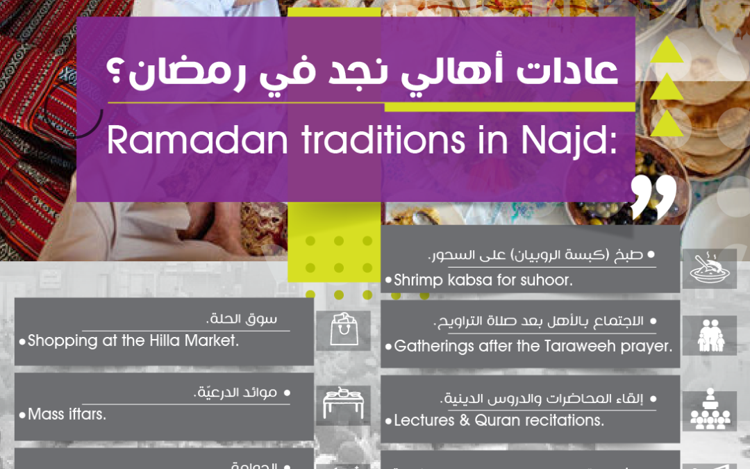 Seven Ramadan traditions in Najd