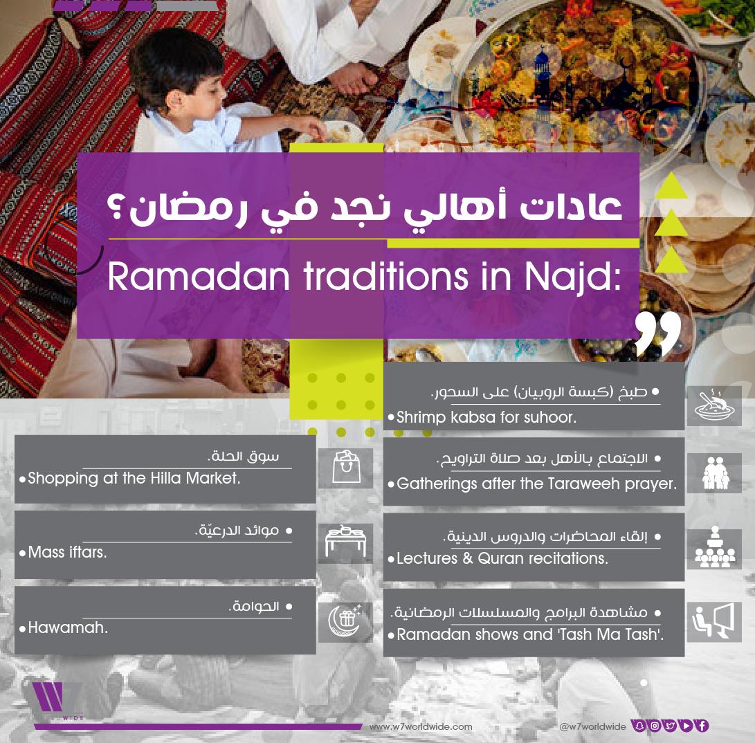 Seven Ramadan traditions in Najd