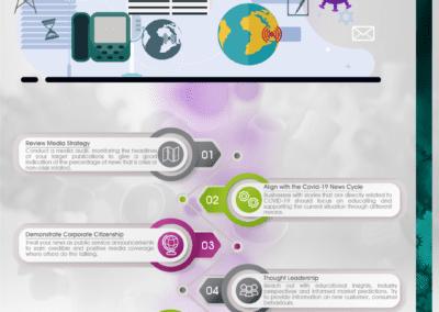 W7Worldwide - Media Relations Guide Inforgraphic En