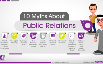 10 Myths About Public Relations