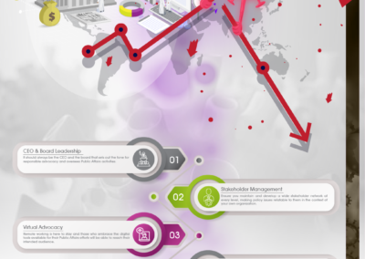 Inforgraphic long EN