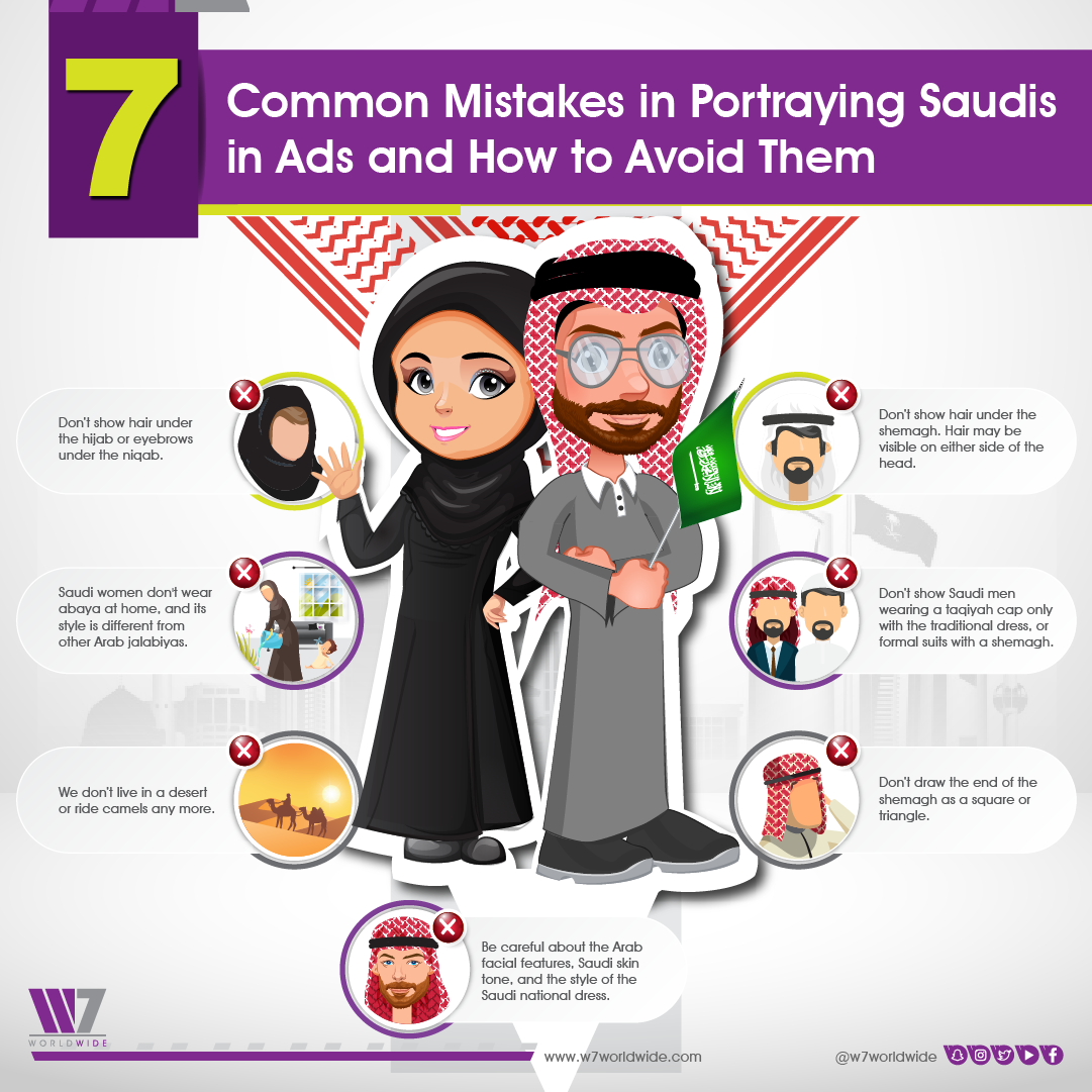 Common Mistakes in Portraying Saudis in Ads and How to Avoid Them