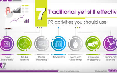 Seven traditional yet still effective PR activities you should use