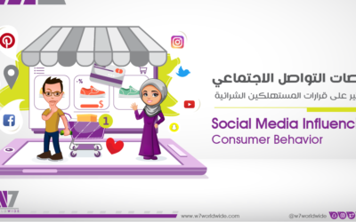 Social Media Influencing Consumer Behavior