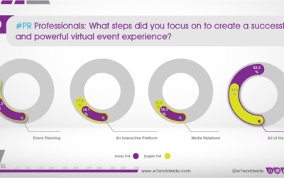 Planning a virtual event? Here's what you should do!
