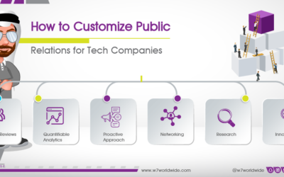 How to Customize Public Relations for Tech Companies