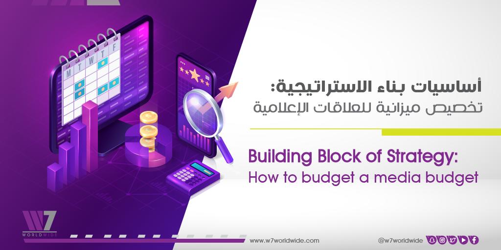 How to budget a media budget